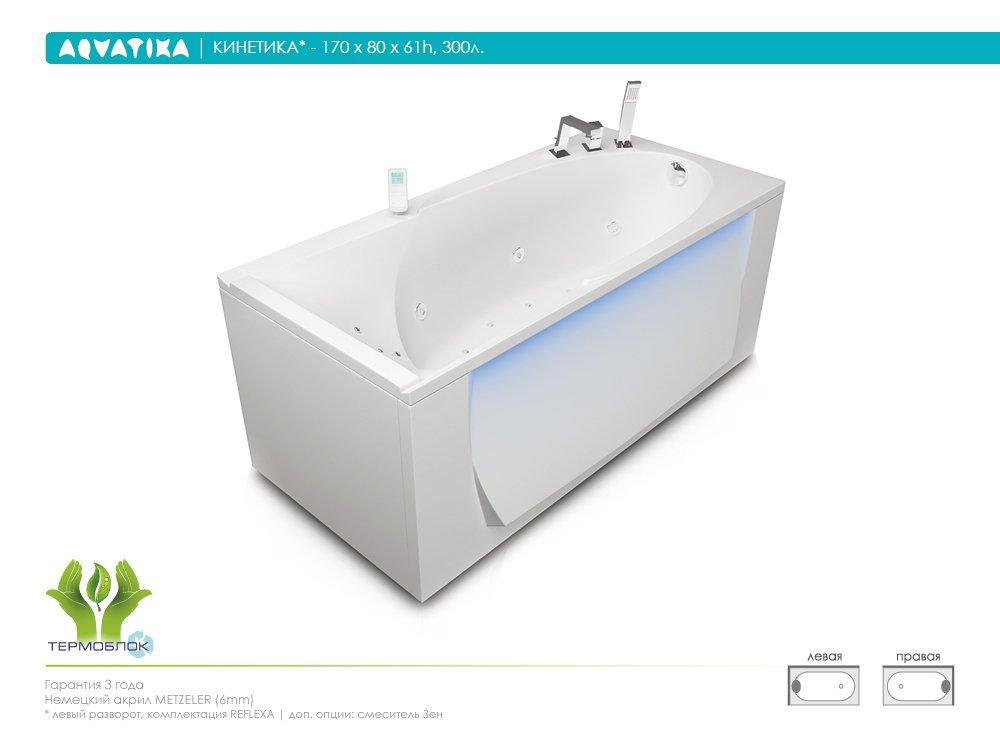 Акриловая ванна Aquatika Кинетика 170 STANDART